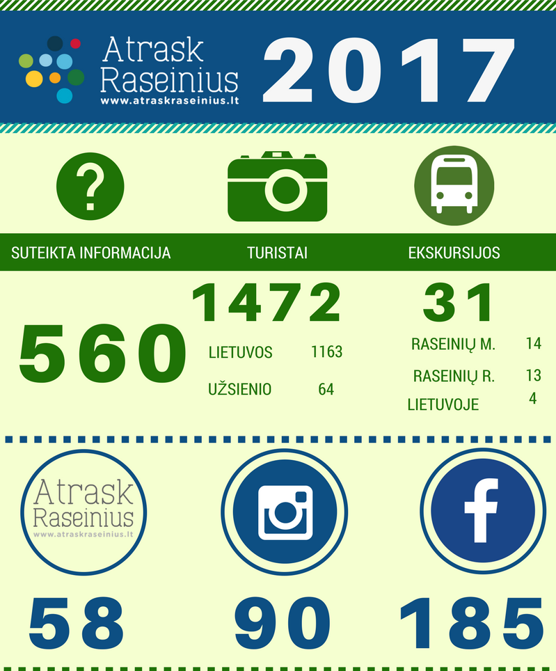 Social Media Marketing Business Infographic3